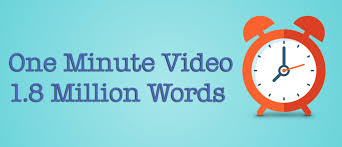 video is effective for advertising
